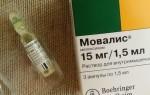 Мовалис — уколы, таблетки, характеристика, действие, побочные эффекты, аналоги