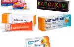 Разогревающие мази — виды препаратов, рекомендации по выбору и применению
